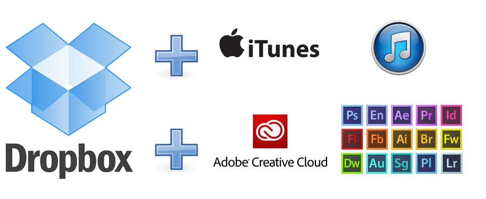 dropbox&itunes&Adobe CC
